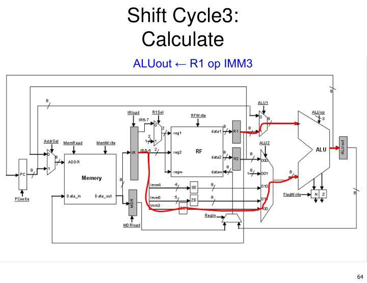 Shift Cycle3: