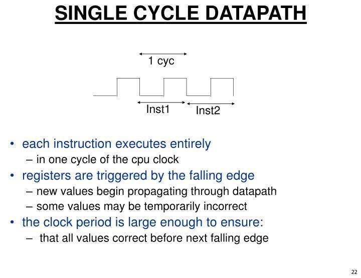 SINGLE CYCLE DATAPATH