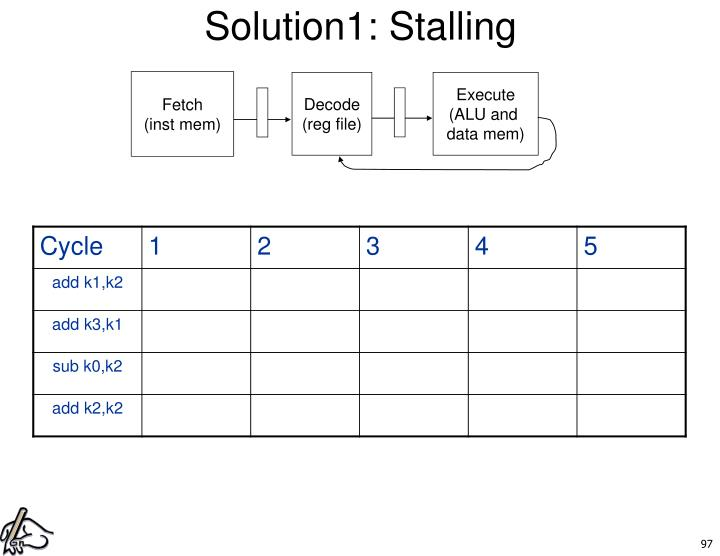 Solution1: Stalling