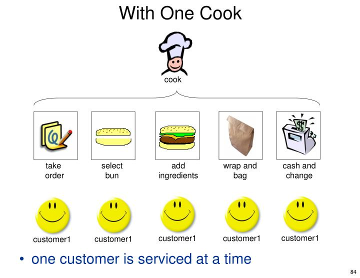 With One Cook