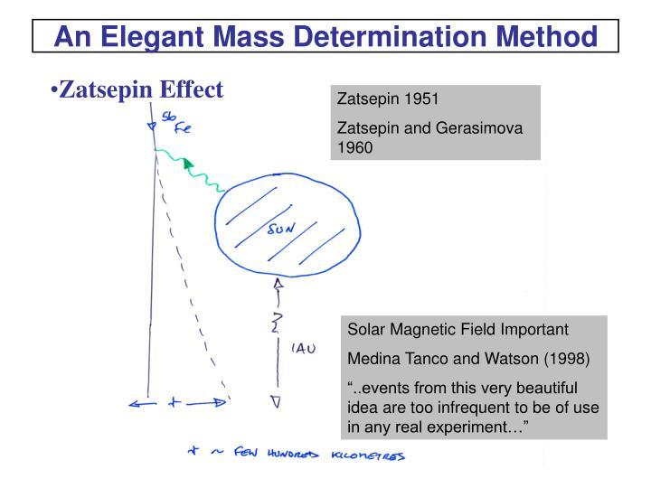 An Elegant Mass Determination Method