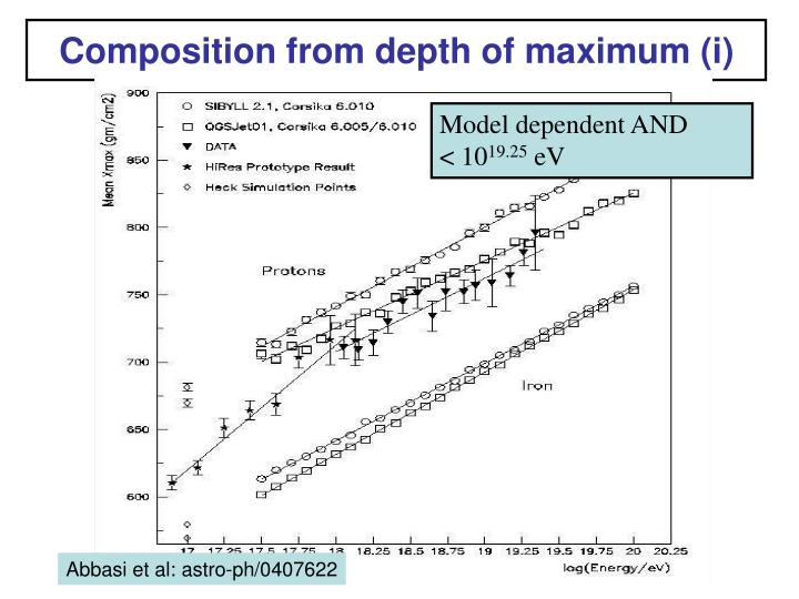 Composition from depth of maximum (i)