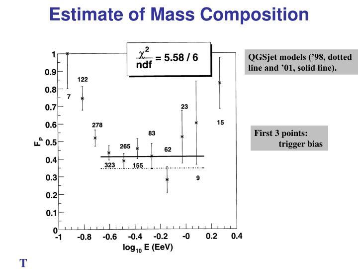 Estimate of Mass Composition