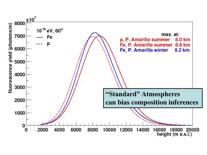 """""""Standard"""" Atmospheres"""