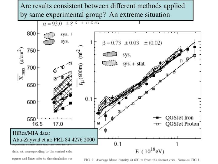 Are results consistent between different methods applied by same experimental group?  An extreme situation