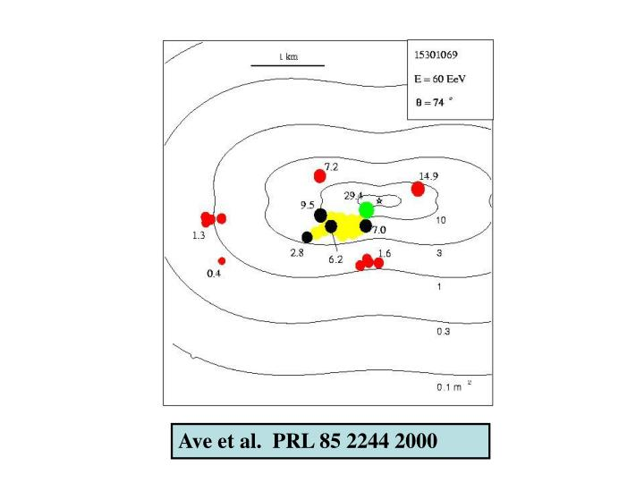 Ave et al.  PRL 85 2244 2000