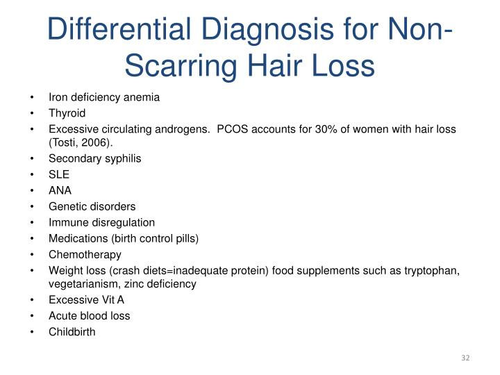 Differential Diagnosis for Non-Scarring Hair Loss