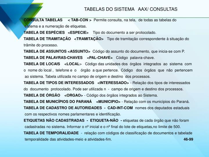 TABELAS DO SISTEMA   AAX/ CONSULTAS