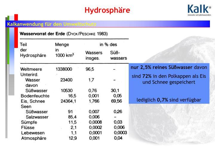 Hydrosph re