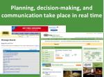 planning decision making and communication take place in real time