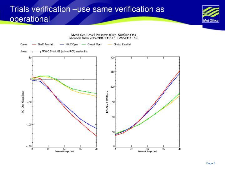 Trials verification –use same verification as operational
