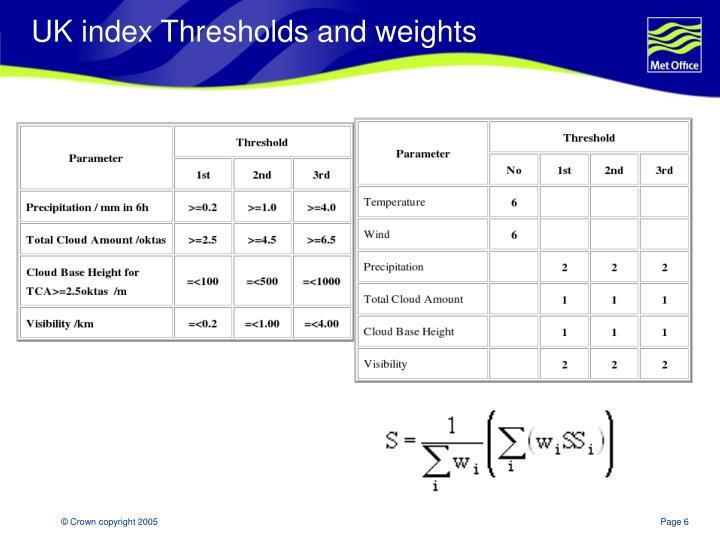 UK index Thresholds and weights