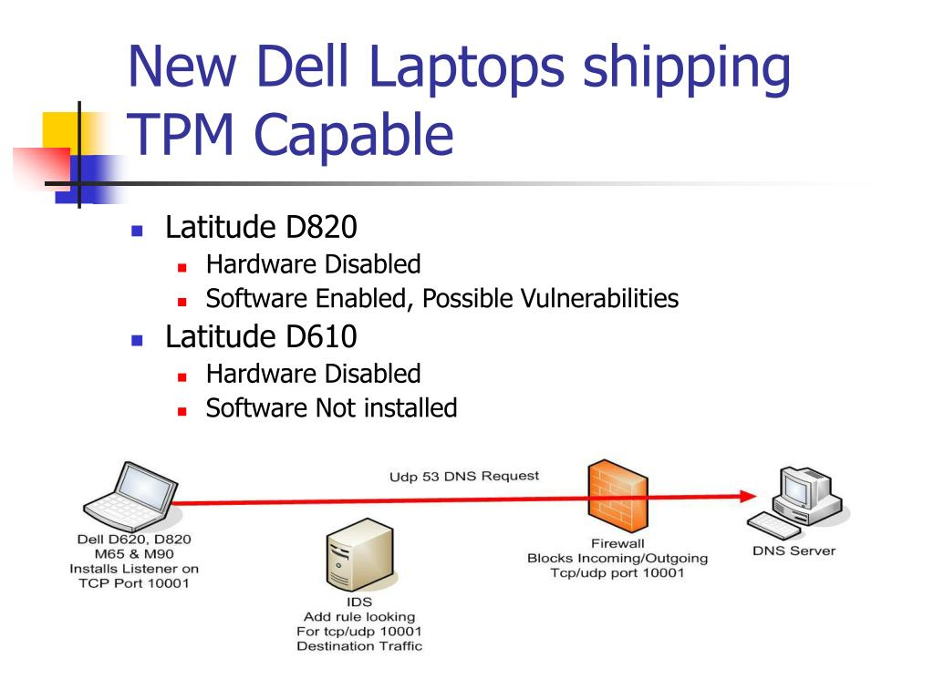 Dell Latitude Tpm