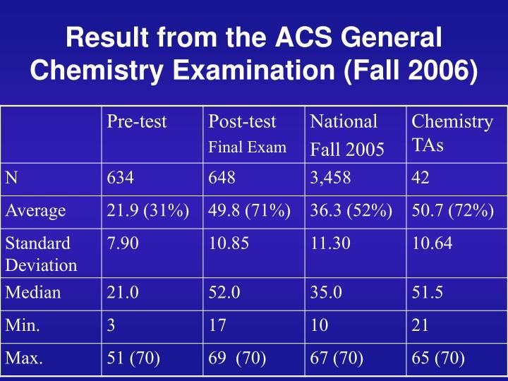 acs general chemistry exam