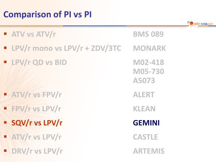 comparison of pi vs pi n.