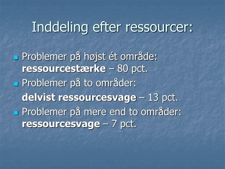Inddeling efter ressourcer: