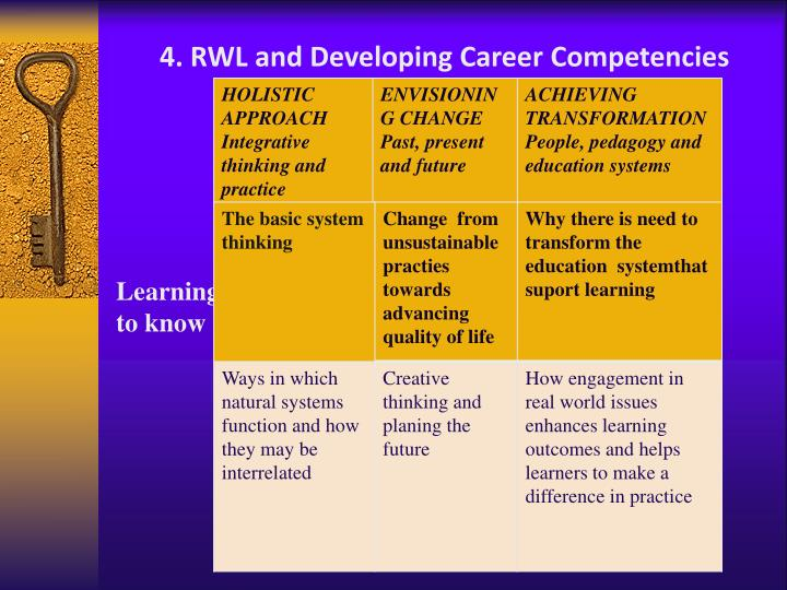 4. RWL and Developing Career Competencie