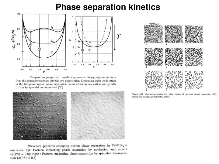 phase separation solutions the china question Phase separation solutions (ps2): the china question george peng the president and chief executive officer of phase separation solutions.