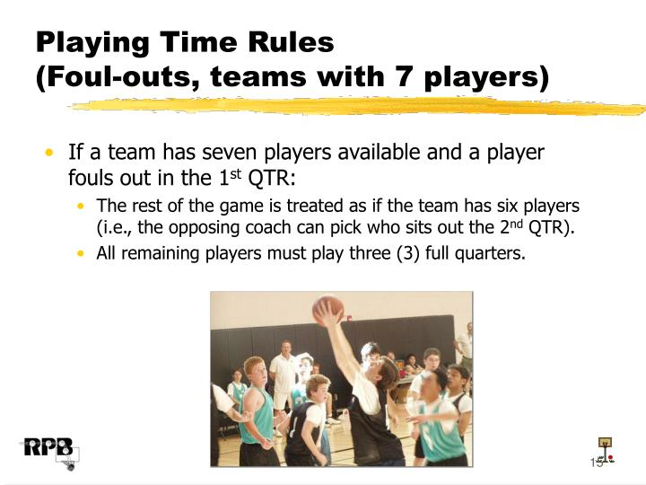 Playing Time Rules
