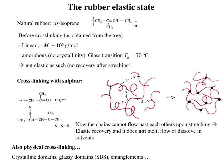 rubber elasticity and mechanical properties of polymers laboratory report Tpee has the strength of engineering platics and rubber elasticity  thermoplastic elastomer polymers comes  fluids and mechanical properties give.