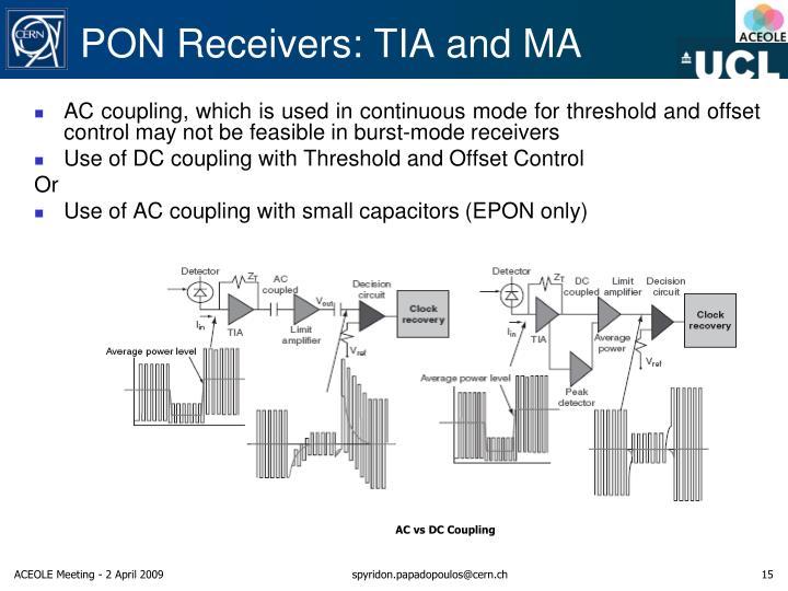 PON Receivers: TIA and MA