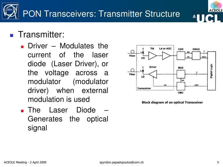 Transmitter: