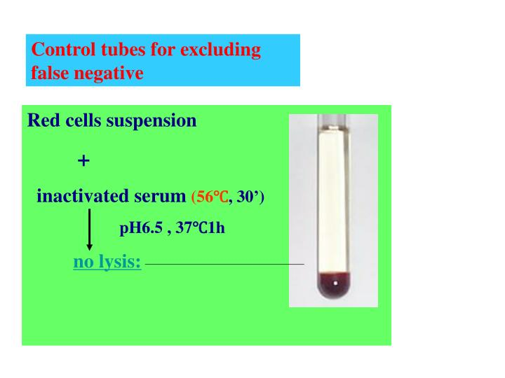 Control tubes for excluding false negative