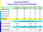 economic effects stock market cap and self dealing