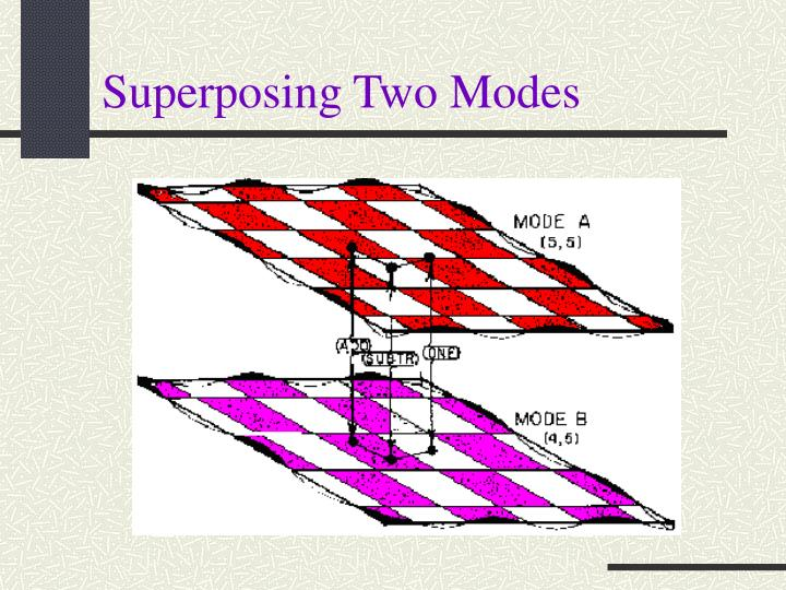 Superposing Two Modes