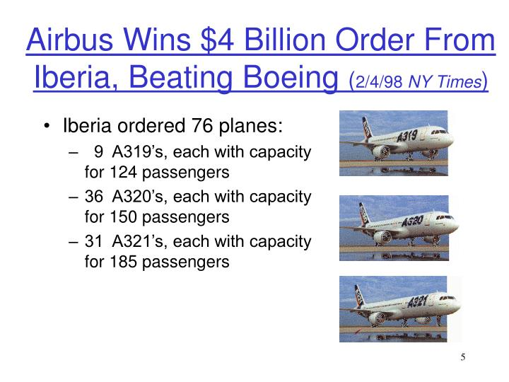 Airbus Wins $4 Billion Order From Iberia, Beating Boeing