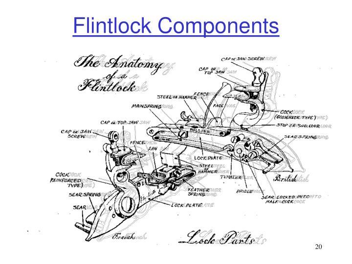 Flintlock Components
