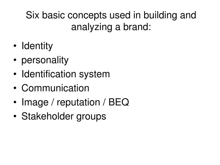 Six basic concepts used in building and analyzing a brand