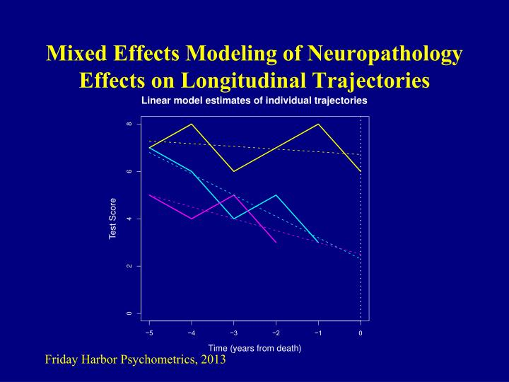 Mixed Effects Modeling of Neuropathology Effects on Longitudinal Trajectories
