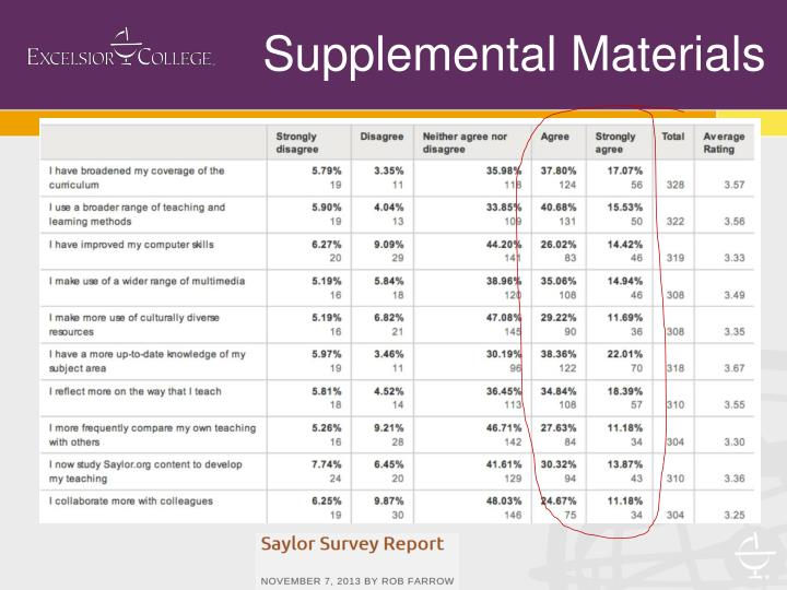 supplemental materials Supplemental materials supporting documents size file format federal credit supplement, 5308 k, pdf  federal credit supplement spreadsheets.