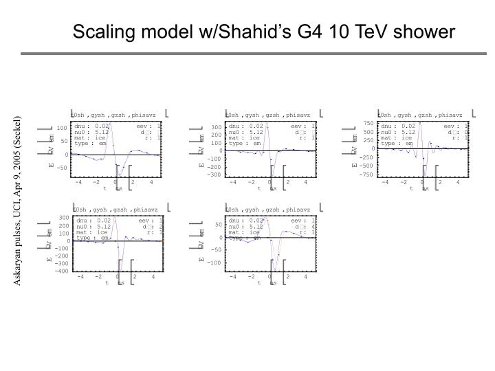 Scaling model w/Shahid's G4 10 TeV shower