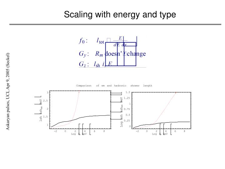 Scaling with energy and type