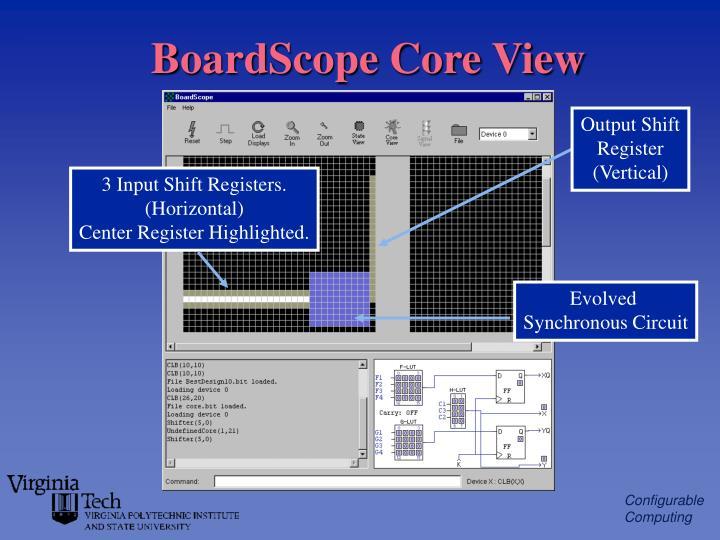 BoardScope Core View
