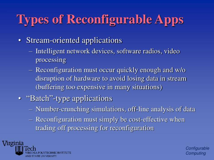 Types of Reconfigurable Apps