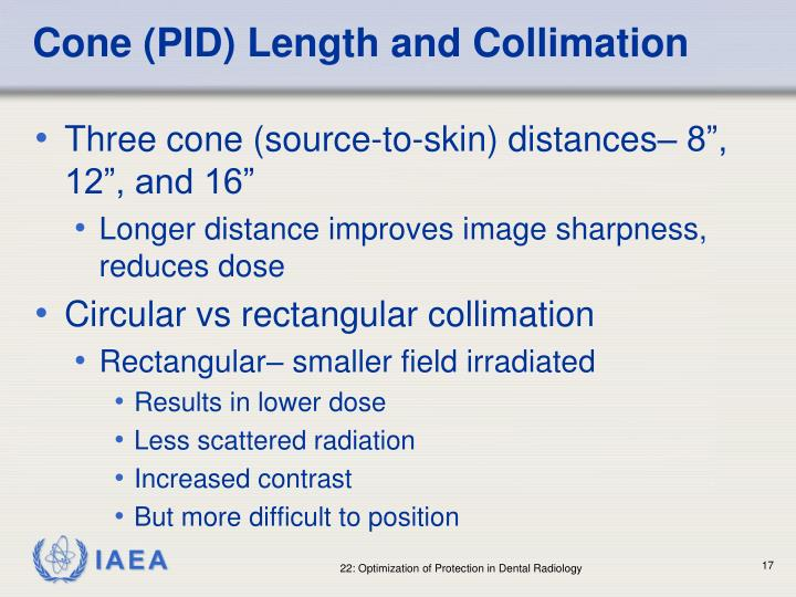 Cone (PID) Length and Collimation