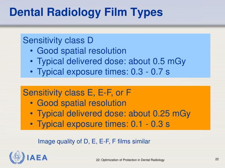 Dental Radiology Film Types