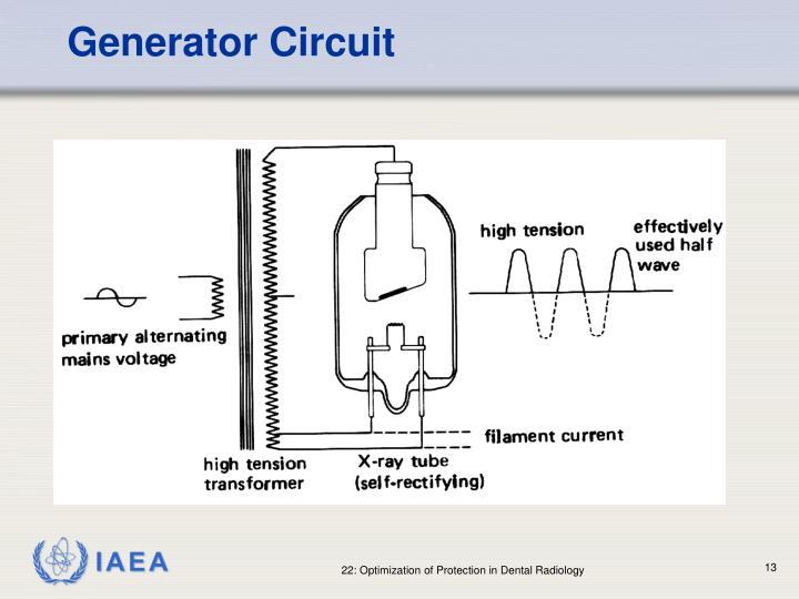 Generator Circuit