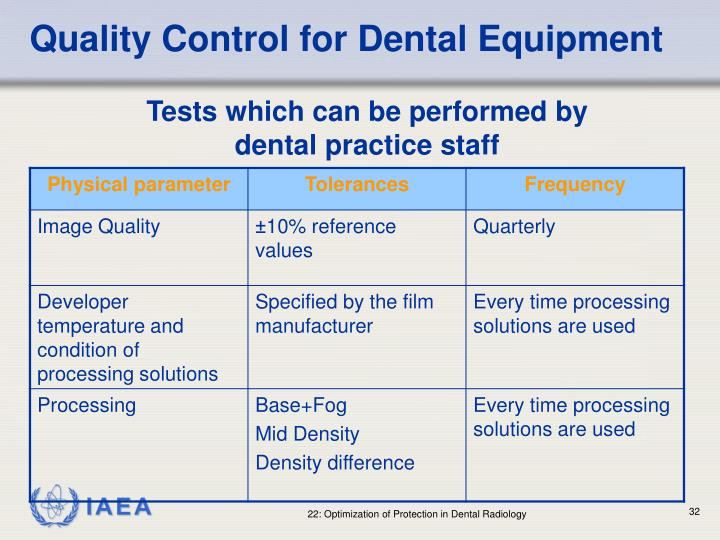 Quality Control for Dental Equipment
