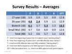 survey results averages