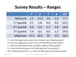 survey results ranges