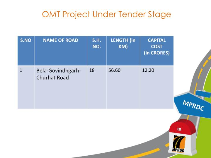 OMT Project Under Tender Stage