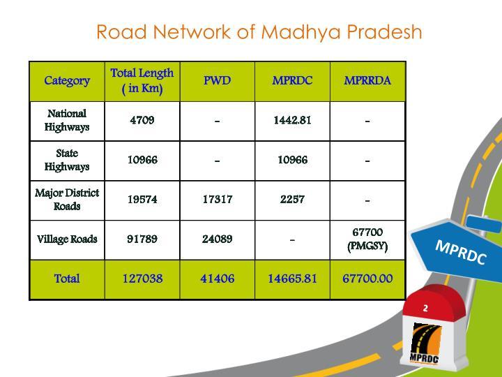 Road network of madhya pradesh