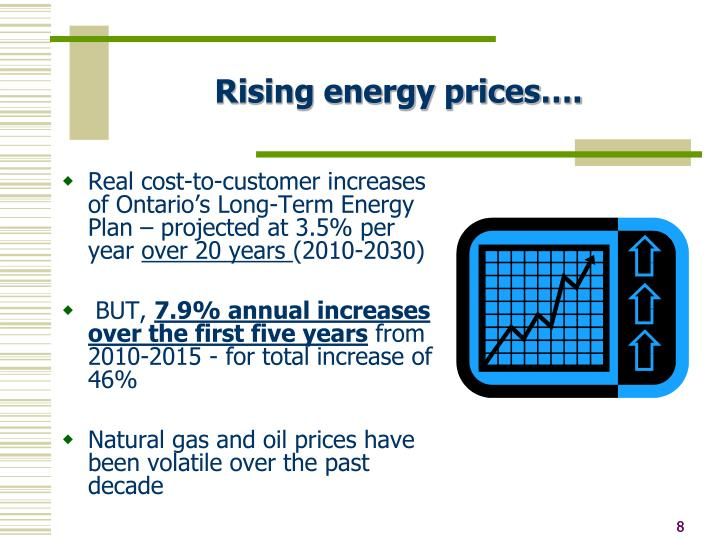 Rising energy prices….