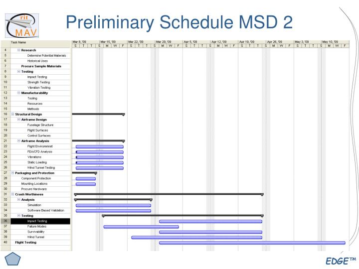 Preliminary Schedule MSD 2
