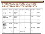 farmakokineti ne lastnosti nekaterih benzodiazepinov
