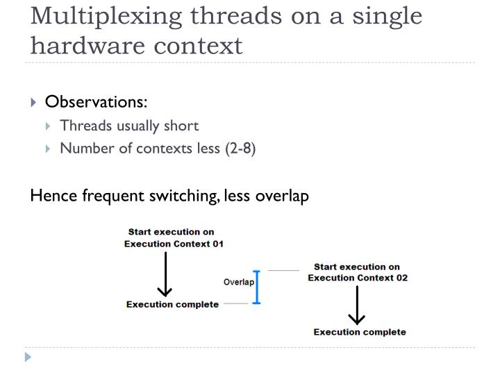 Multiplexing threads on a single hardware context